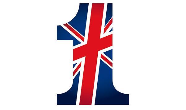 Progetto British Institutes per la scuola secondaria