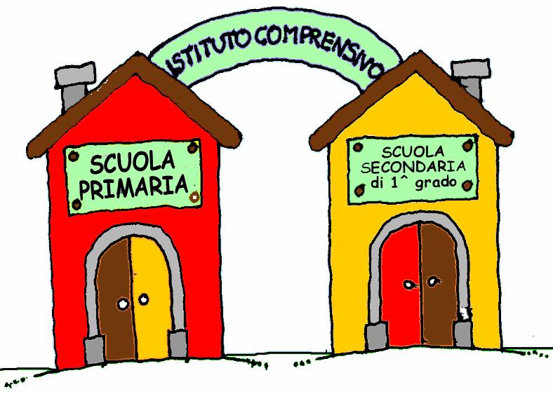 Raccordo Scuola Primaria – Scuola Secondaria